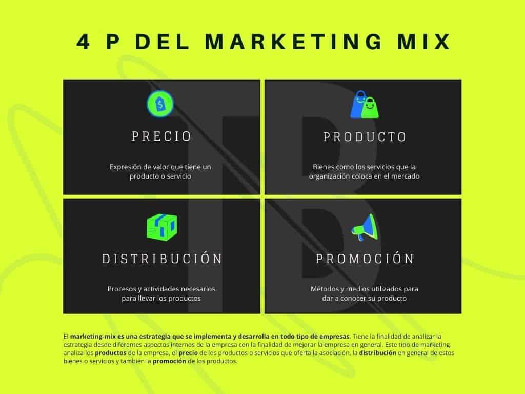 marketing mix ejemplo marketing mix definicion marketing mix 4p marketing mix pdf marketing mix 7p marketing mix definition marketing mix kotler marketing mix de un producto estrategias de marketing mix ejemplos de marketing mix definicion de marketing mix estrategias de marketing mix ejemplos marketing mix ejemplos reales e-marketing mix pdf e marketing mix meaning