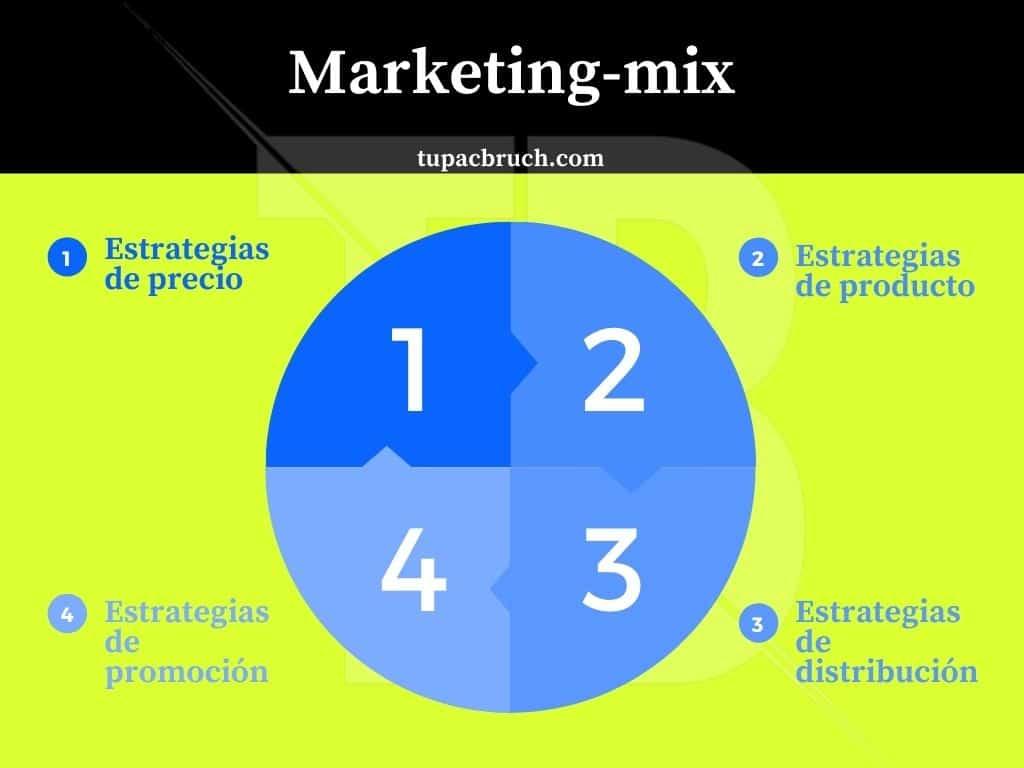de un marketing-mix marketing mix ejemplo marketing mix definicion marketing mix 4p marketing mix pdf marketing mix 7p marketing mix definition marketing mix kotler marketing mix de un producto estrategias de marketing mix ejemplos de marketing mix definicion de marketing mix estrategias de marketing mix ejemplos marketing mix ejemplos reales e-marketing mix pdf e marketing mix meaning